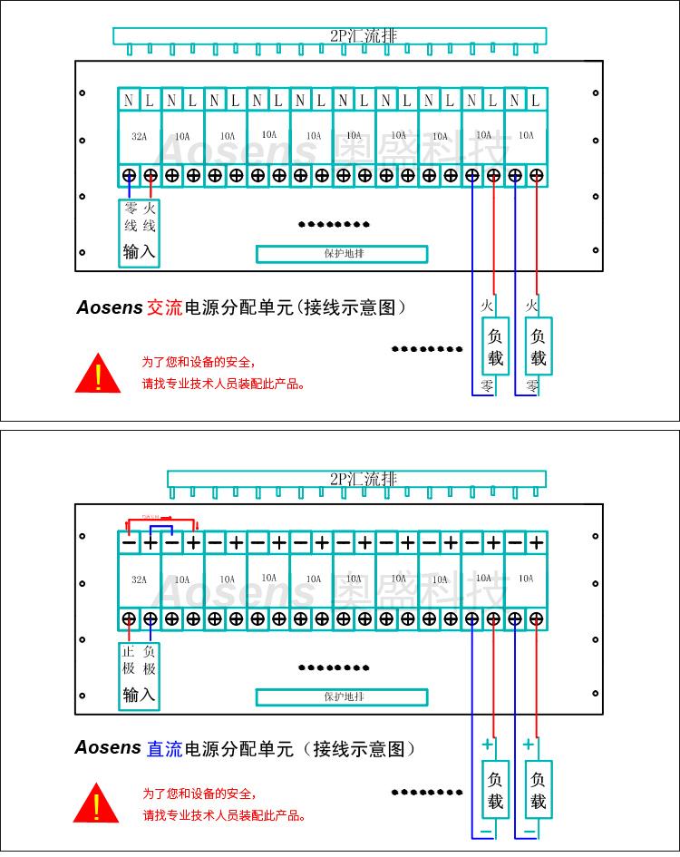 30 交流机架式电源分配箱 双路电源手动切换输入 互锁标准机柜电箱